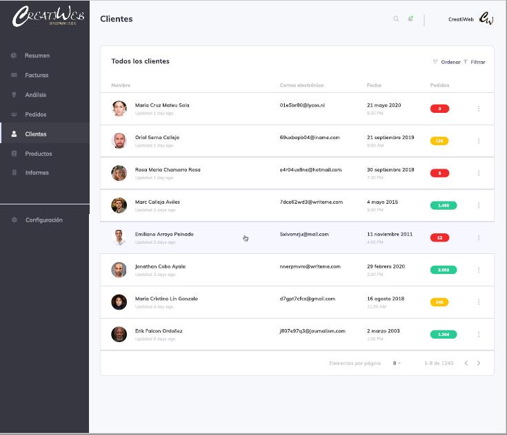 diseño interfaz web UI